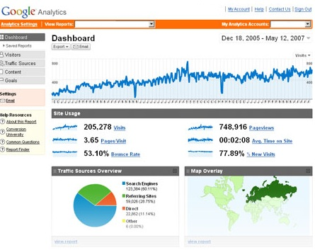Clics des Liens Sortants dans Google Analytics