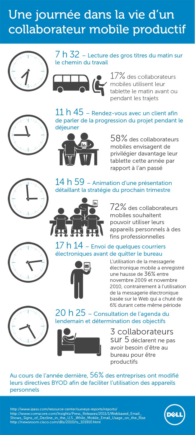 infographie-mobile